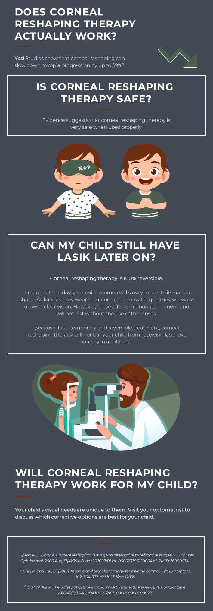 A long infographic answering questions about corneal reshaping therapy.